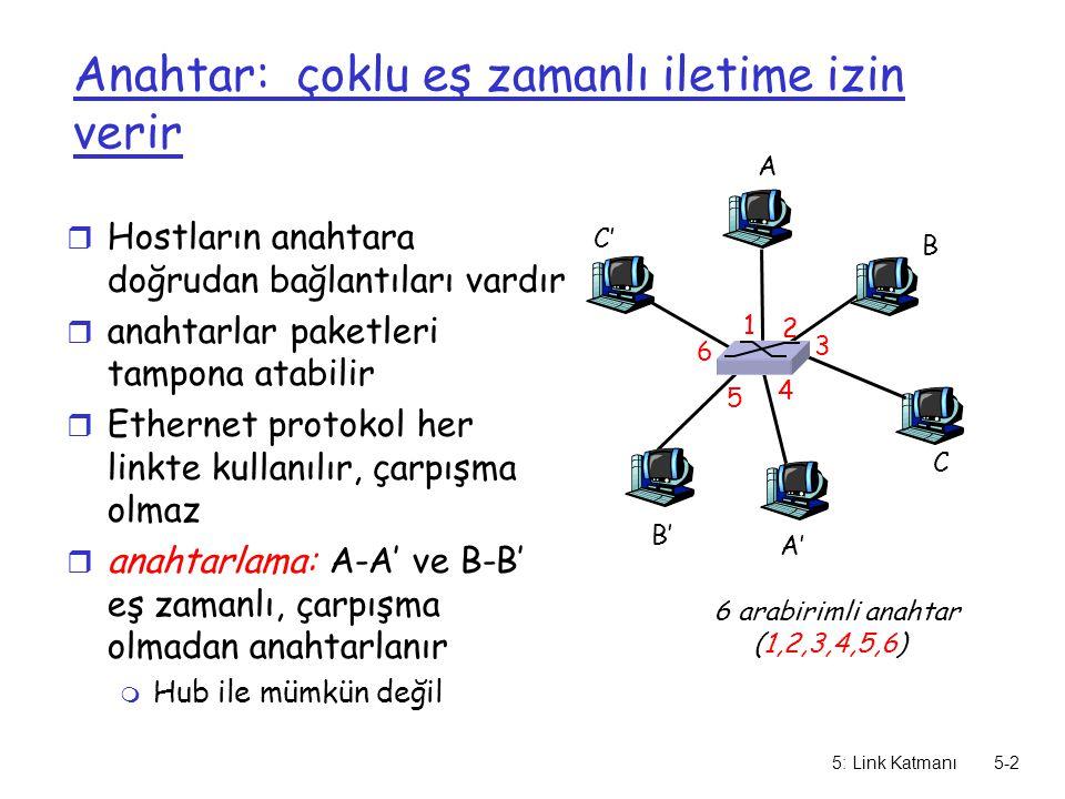 5: Link Katmanı5-2 Anahtar: çoklu eş zamanlı iletime izin verir r Hostların anahtara doğrudan bağlantıları vardır r anahtarlar paketleri tampona atabi