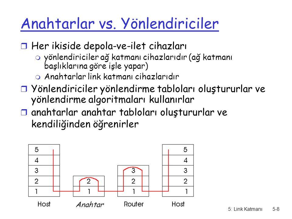 5: Link Katmanı5-8 Anahtarlar vs. Yönlendiriciler r Her ikiside depola-ve-ilet cihazları m yönlendiriciler ağ katmanı cihazlarıdır (ağ katmanı başlıkl