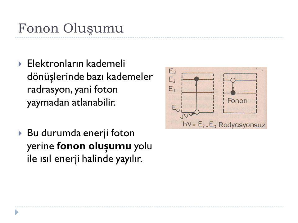Fonon Oluşumu  Elektronların kademeli dönüşlerinde bazı kademeler radrasyon, yani foton yaymadan atlanabilir.  Bu durumda enerji foton yerine fonon