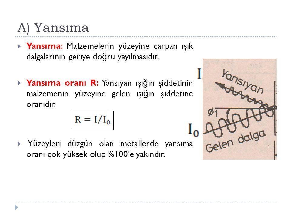 A) Yansıma  Yansıma: Malzemelerin yüzeyine çarpan ışık dalgalarının geriye do ğ ru yayılmasıdır.  Yansıma oranı R: Yansıyan ışı ğ ın şiddetinin malz