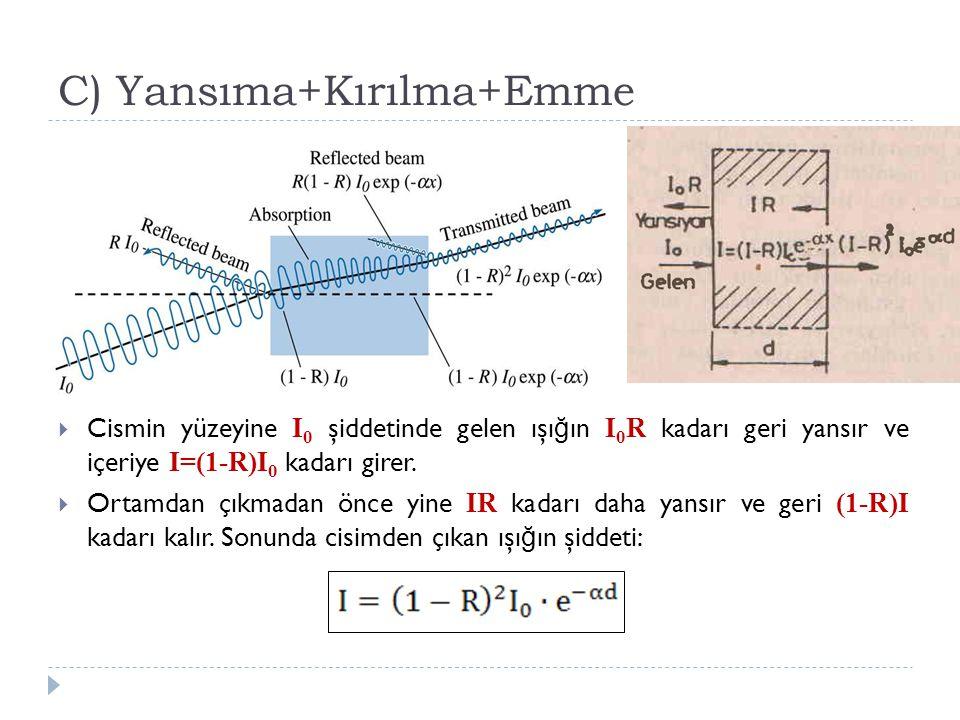 C) Yansıma+Kırılma+Emme  Cismin yüzeyine I 0 şiddetinde gelen ışı ğ ın I 0 R kadarı geri yansır ve içeriye I=(1-R)I 0 kadarı girer.  Ortamdan çıkmad