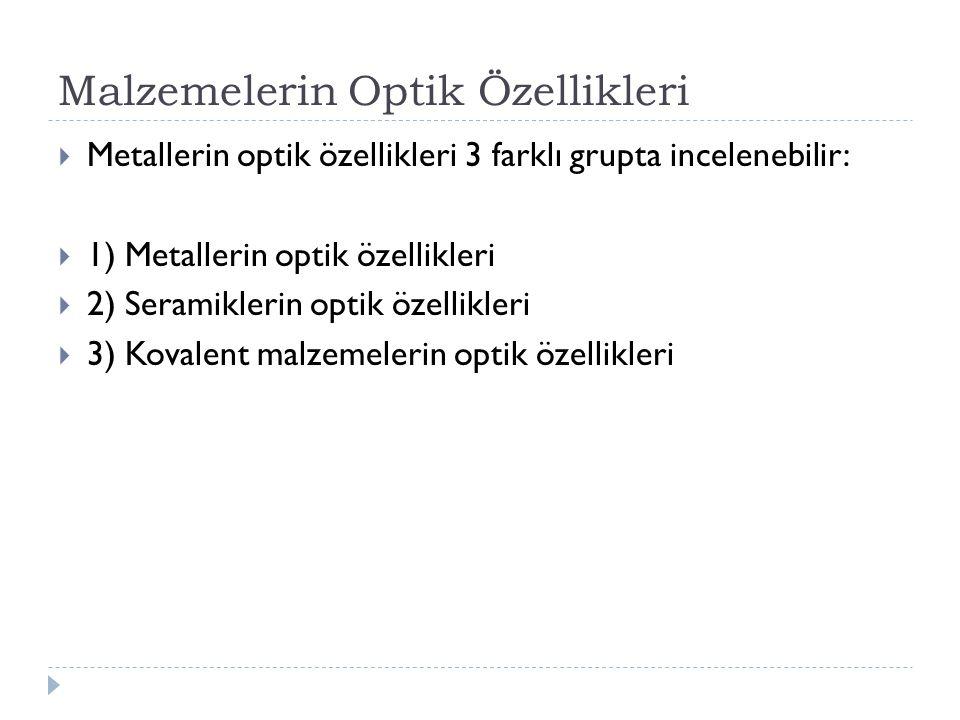 Malzemelerin Optik Özellikleri  Metallerin optik özellikleri 3 farklı grupta incelenebilir:  1) Metallerin optik özellikleri  2) Seramiklerin optik