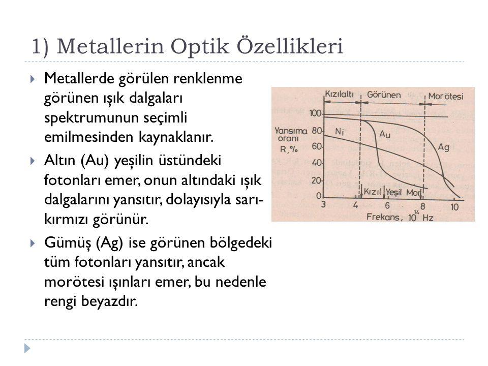 1) Metallerin Optik Özellikleri  Metallerde görülen renklenme görünen ışık dalgaları spektrumunun seçimli emilmesinden kaynaklanır.  Altın (Au) yeşi