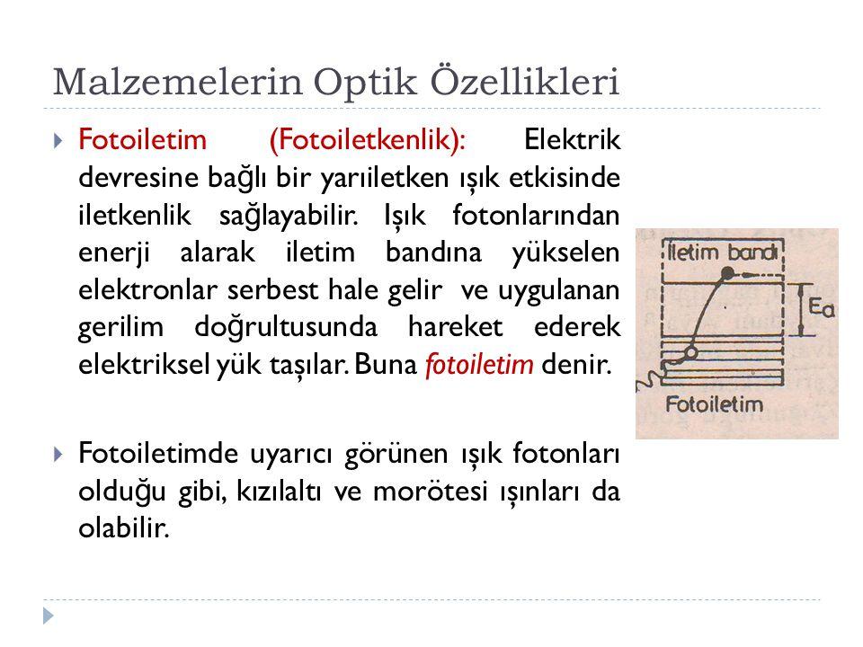 Malzemelerin Optik Özellikleri  Fotoiletim (Fotoiletkenlik): Elektrik devresine ba ğ lı bir yarıiletken ışık etkisinde iletkenlik sa ğ layabilir. Işı