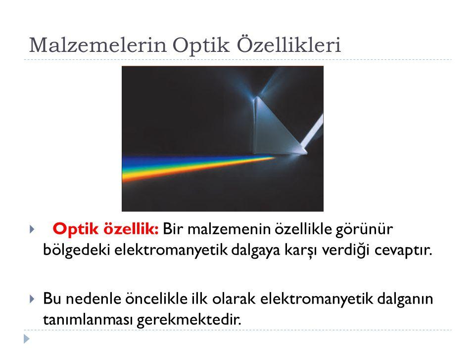 Malzemelerin Optik Özellikleri  Optik özellik: Bir malzemenin özellikle görünür bölgedeki elektromanyetik dalgaya karşı verdi ğ i cevaptır.  Bu nede