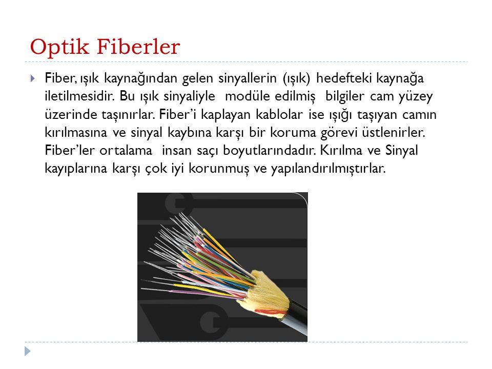 Optik Fiberler  Fiber, ışık kayna ğ ından gelen sinyallerin (ışık) hedefteki kayna ğ a iletilmesidir. Bu ışık sinyaliyle modüle edilmiş bilgiler cam
