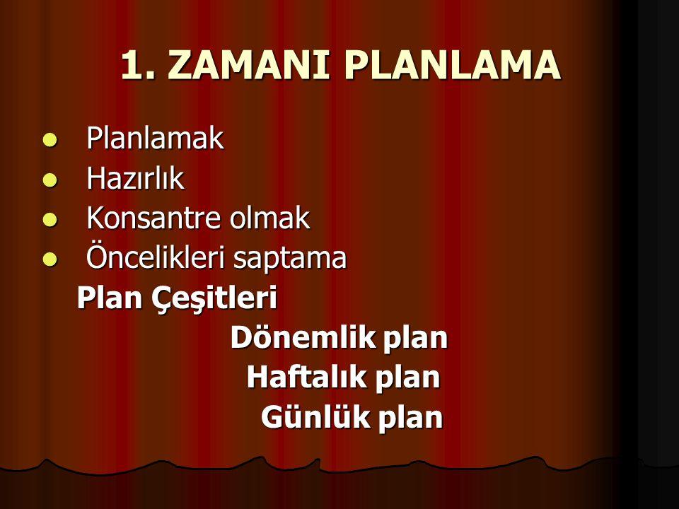 1. ZAMANI PLANLAMA Planlamak Planlamak Hazırlık Hazırlık Konsantre olmak Konsantre olmak Öncelikleri saptama Öncelikleri saptama Plan Çeşitleri Plan Ç