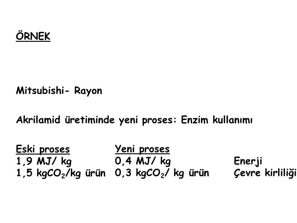 ÖRNEK Mitsubishi- Rayon Akrilamid üretiminde yeni proses: Enzim kullanımı Eski proses 1,9 MJ/ kg 1,5 kgCO 2 /kg ürün Yeni proses 0,4 MJ/ kgEnerji 0,3