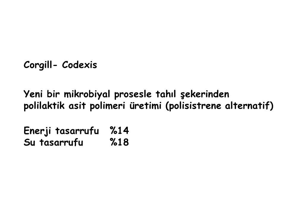 Corgill- Codexis Yeni bir mikrobiyal prosesle tahıl şekerinden polilaktik asit polimeri üretimi (polisistrene alternatif) Enerji tasarrufu %14 Su tasa