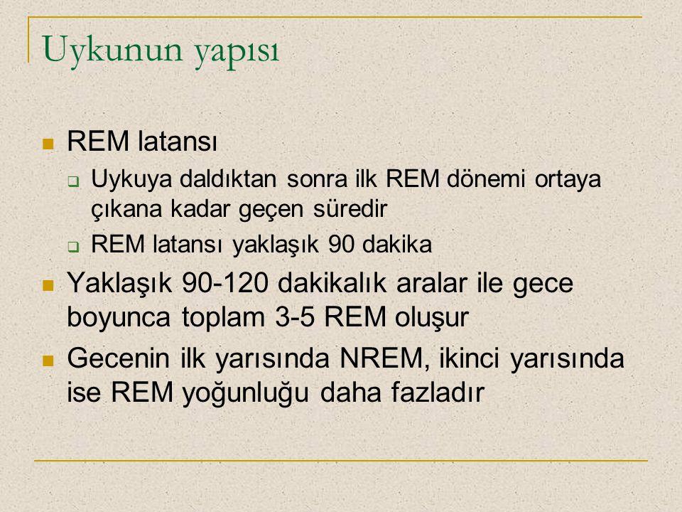 Uykunun yapısı REM latansı  Uykuya daldıktan sonra ilk REM dönemi ortaya çıkana kadar geçen süredir  REM latansı yaklaşık 90 dakika Yaklaşık 90-120