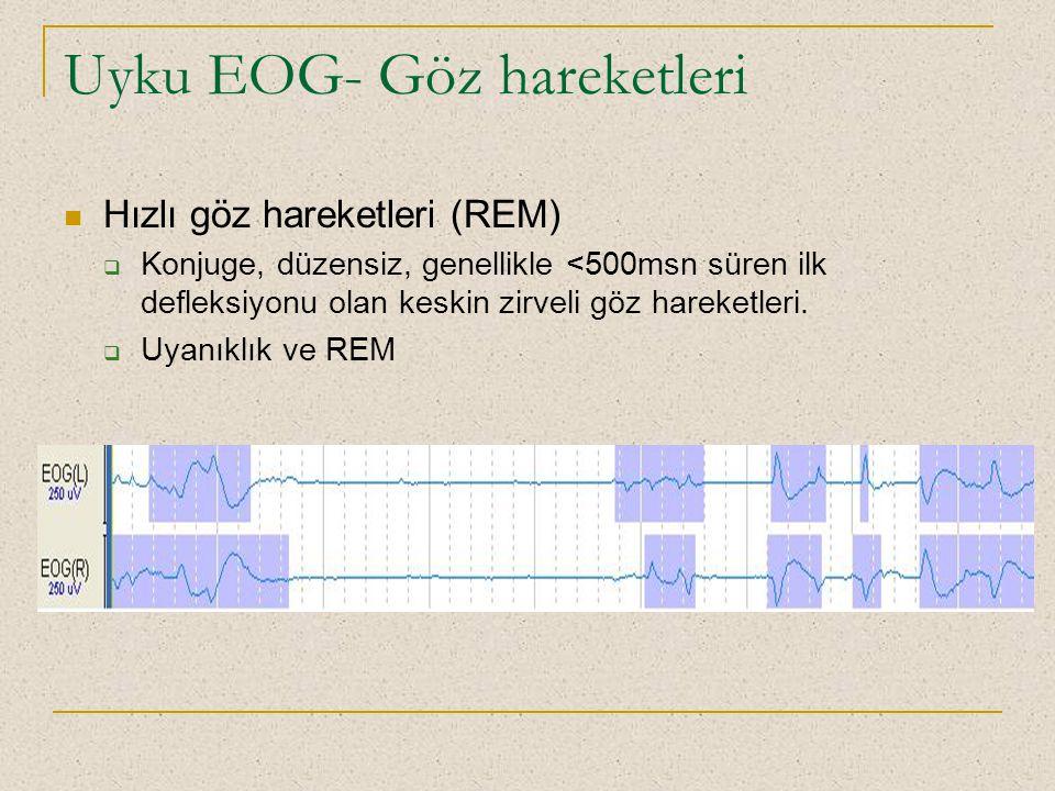 Uyku EOG- Göz hareketleri Hızlı göz hareketleri (REM)  Konjuge, düzensiz, genellikle <500msn süren ilk defleksiyonu olan keskin zirveli göz hareketle