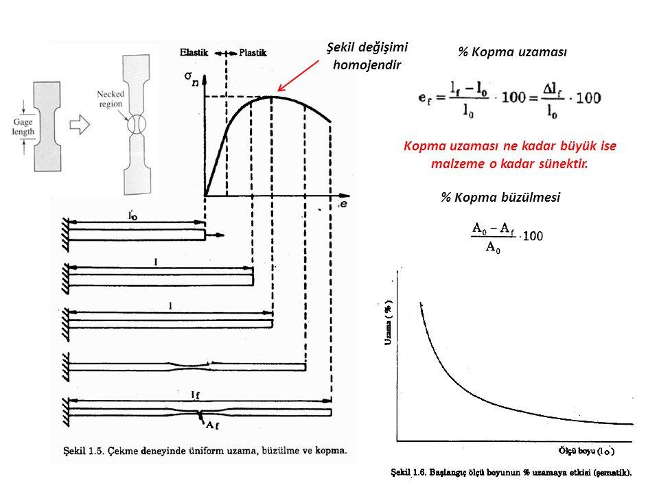 Şekil değişimi homojendir % Kopma uzaması Kopma uzaması ne kadar büyük ise malzeme o kadar sünektir. % Kopma büzülmesi