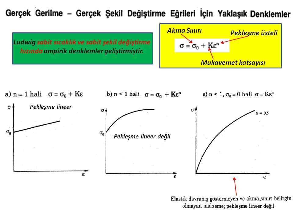 Ludwig sabit sıcaklık ve sabit şekil değiştirme hızında ampirik denklemler geliştirmiştir. Mukavemet katsayısı Pekleşme üsteli Pekleşme lineer Pekleşm