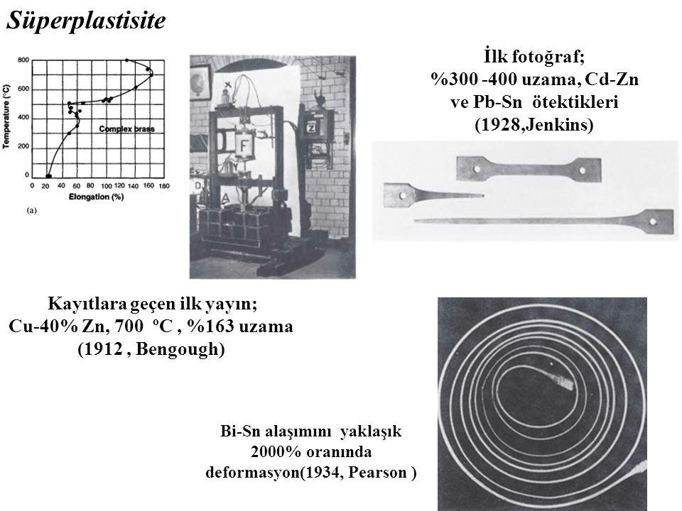 Tarihçe Kayıtlara geçen ilk yayın; Cu-40% Zn, 700 ºC, %163 uzama (1912, Bengough) İlk fotoğraf; %300 -400 uzama, Cd-Zn ve Pb-Sn ötektikleri (1928,Jenk