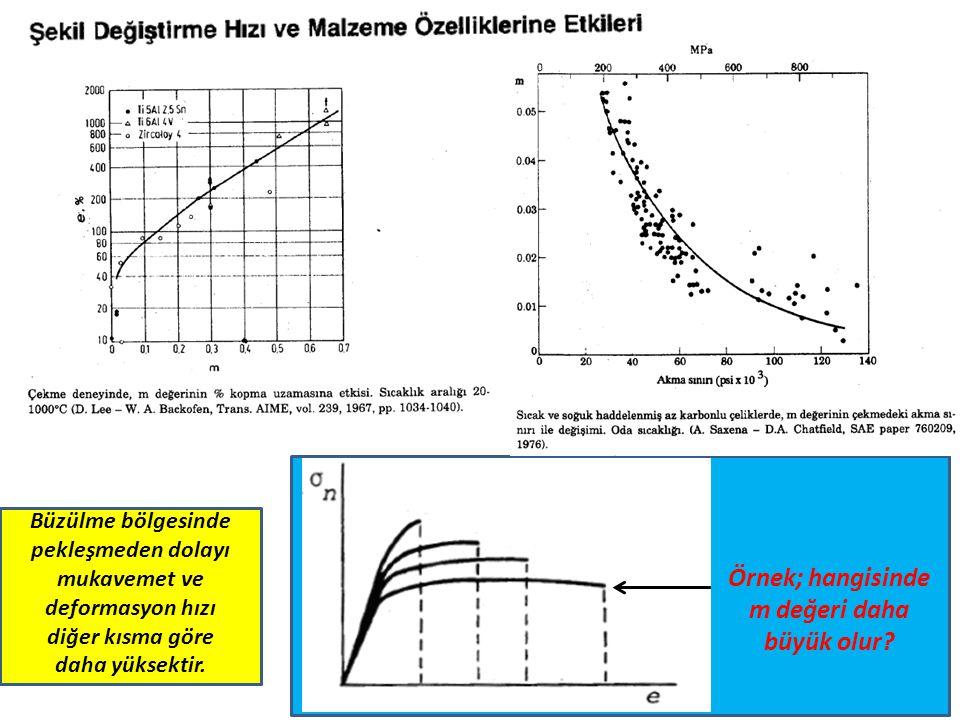 Örnek; hangisinde m değeri daha büyük olur? Büzülme bölgesinde pekleşmeden dolayı mukavemet ve deformasyon hızı diğer kısma göre daha yüksektir.