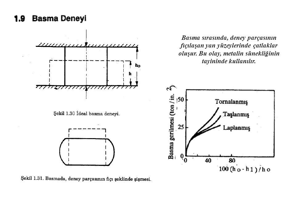 Basma sırasında, deney parçasının fıçılaşan yan yüzeylerinde çatlaklar oluşur. Bu olay, metalin sünekliğinin tayininde kullanılır.