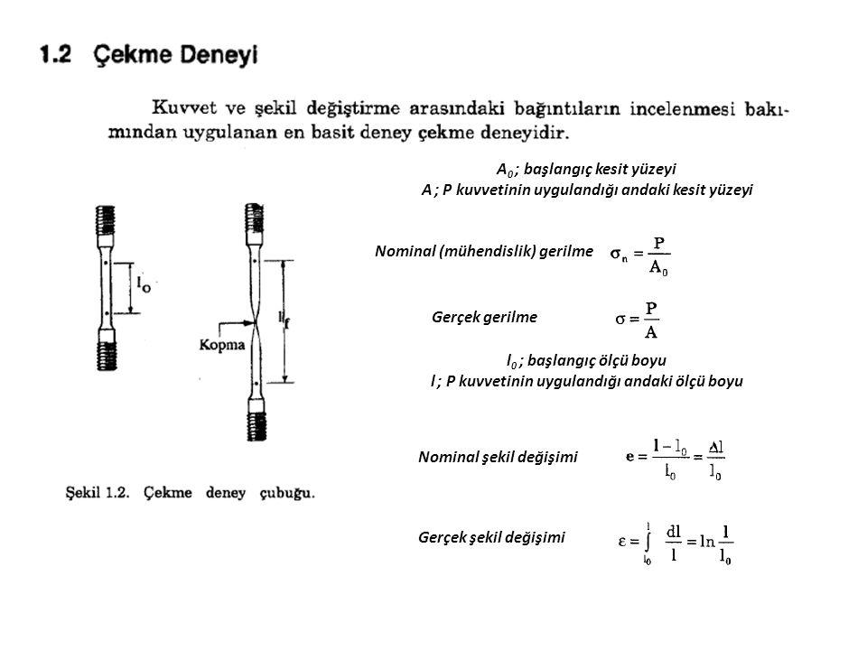 A 0 ; başlangıç kesit yüzeyi A ; P kuvvetinin uygulandığı andaki kesit yüzeyi Nominal (mühendislik) gerilme Gerçek gerilme l 0 ; başlangıç ölçü boyu l