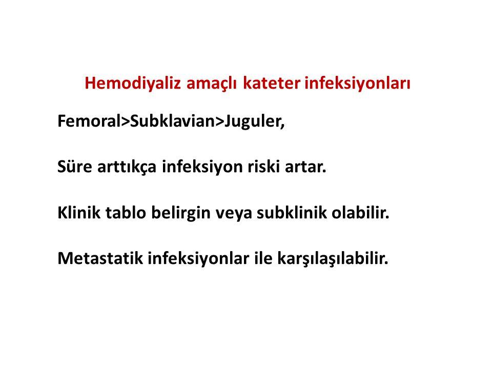 Hemodiyaliz amaçlı kateter infeksiyonları Femoral>Subklavian>Juguler, Süre arttıkça infeksiyon riski artar. Klinik tablo belirgin veya subklinik olabi