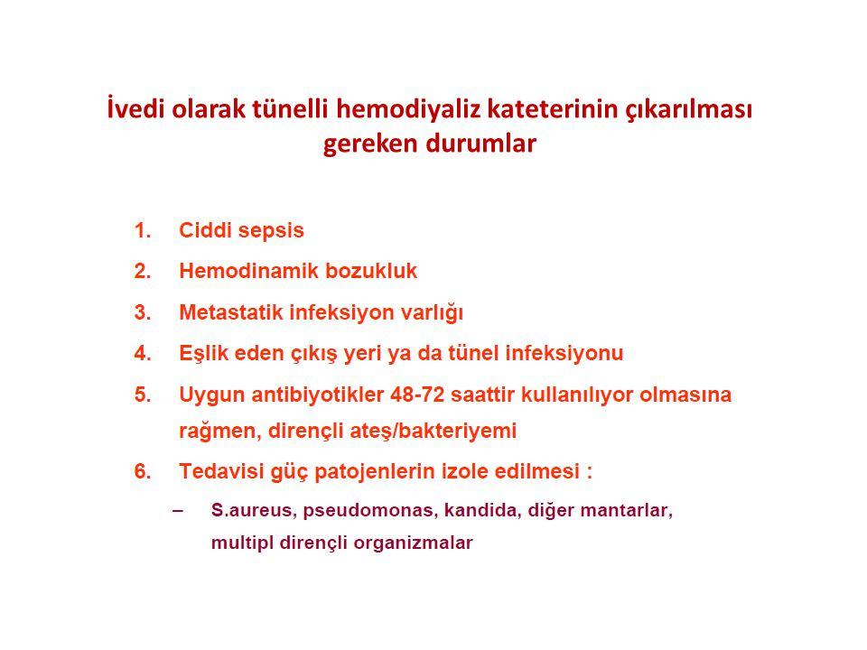 İvedi olarak tünelli hemodiyaliz kateterinin çıkarılması gereken durumlar