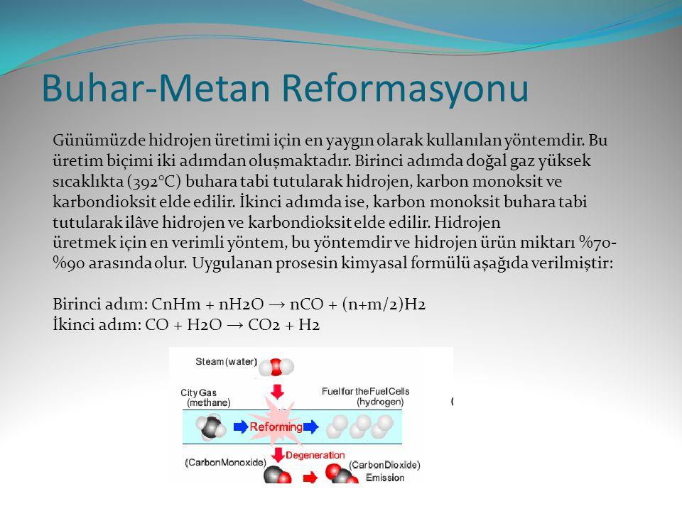 Buhar-Metan Reformasyonu Günümüzde hidrojen üretimi için en yaygın olarak kullanılan yöntemdir.