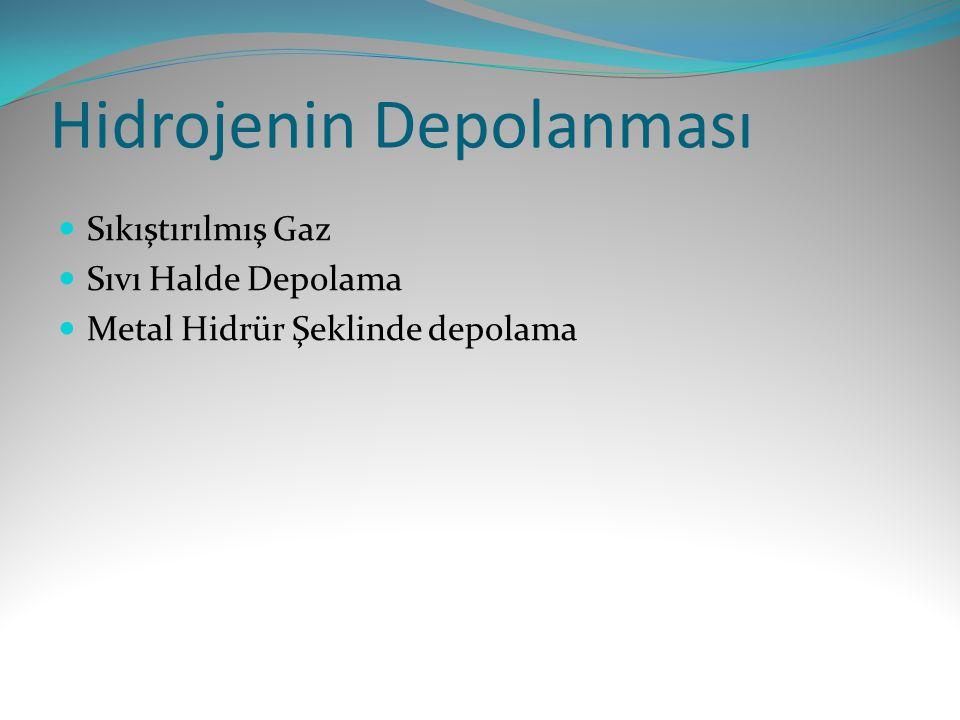 Hidrojenin Depolanması Sıkıştırılmış Gaz Sıvı Halde Depolama Metal Hidrür Şeklinde depolama