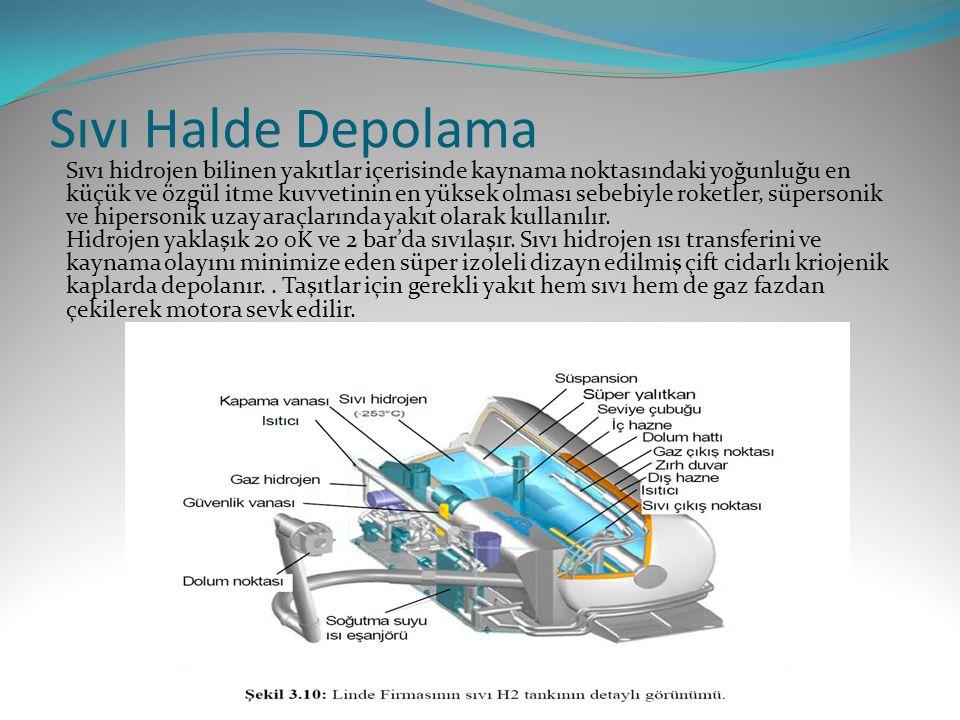 Sıvı Halde Depolama Sıvı hidrojen bilinen yakıtlar içerisinde kaynama noktasındaki yoğunluğu en küçük ve özgül itme kuvvetinin en yüksek olması sebebi