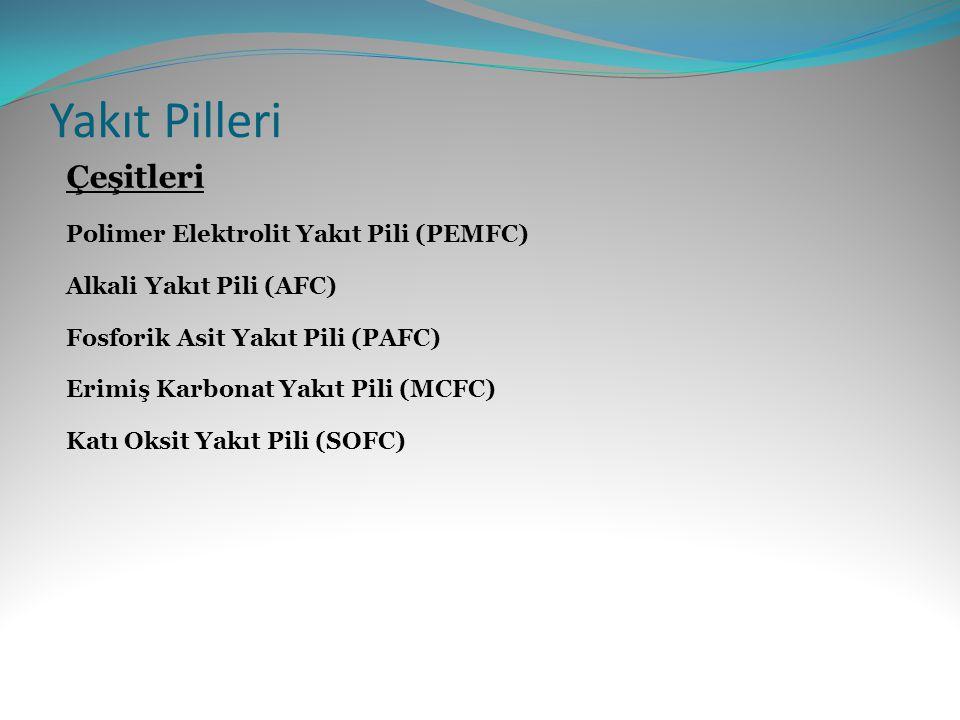 Yakıt Pilleri Çeşitleri Polimer Elektrolit Yakıt Pili (PEMFC) Alkali Yakıt Pili (AFC) Fosforik Asit Yakıt Pili (PAFC) Erimiş Karbonat Yakıt Pili (MCFC) Katı Oksit Yakıt Pili (SOFC)