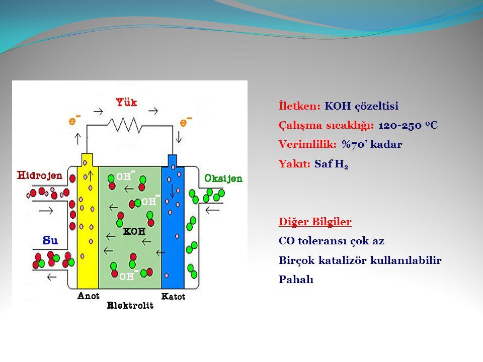 İletken: KOH çözeltisi Çalışma sıcaklığı: 120-250 0 C Verimlilik: %70' kadar Yakıt: Saf H 2 Diğer Bilgiler CO toleransı çok az Birçok katalizör kullanılabilir Pahalı