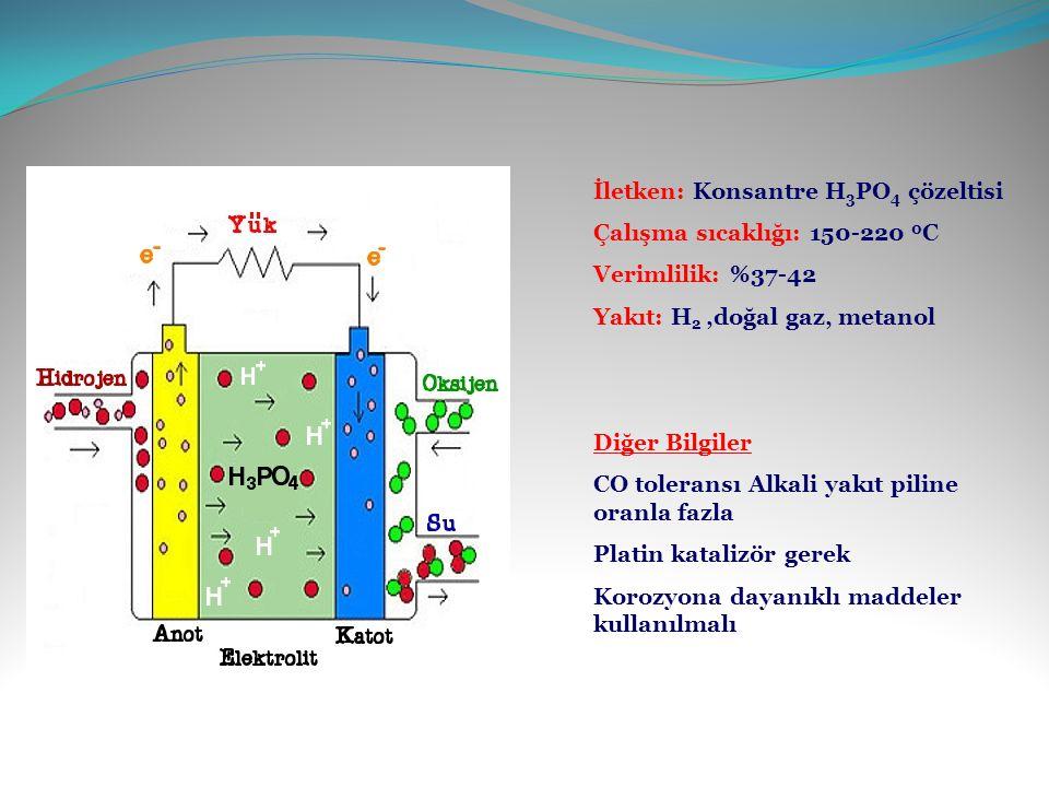 İletken: Konsantre H 3 PO 4 çözeltisi Çalışma sıcaklığı: 150-220 0 C Verimlilik: %37-42 Yakıt: H 2,doğal gaz, metanol Diğer Bilgiler CO toleransı Alkali yakıt piline oranla fazla Platin katalizör gerek Korozyona dayanıklı maddeler kullanılmalı
