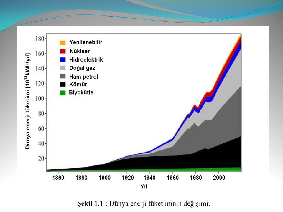 Sıvı Halde Depolama Sıvı hidrojen bilinen yakıtlar içerisinde kaynama noktasındaki yoğunluğu en küçük ve özgül itme kuvvetinin en yüksek olması sebebiyle roketler, süpersonik ve hipersonik uzay araçlarında yakıt olarak kullanılır.