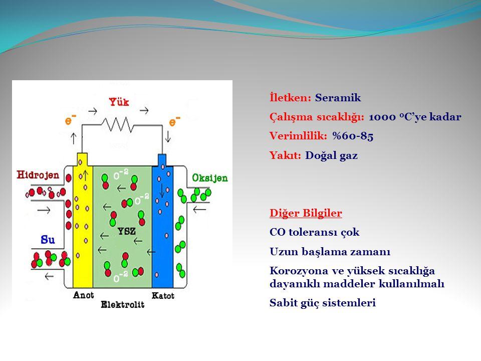 İletken: Seramik Çalışma sıcaklığı: 1000 0 C'ye kadar Verimlilik: %60-85 Yakıt: Doğal gaz Diğer Bilgiler CO toleransı çok Uzun başlama zamanı Korozyona ve yüksek sıcaklığa dayanıklı maddeler kullanılmalı Sabit güç sistemleri