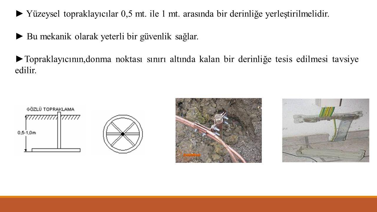 ► Yüzeysel topraklayıcılar 0,5 mt. ile 1 mt. arasında bir derinliğe yerleştirilmelidir. ► Bu mekanik olarak yeterli bir güvenlik sağlar. ►Topraklayıcı