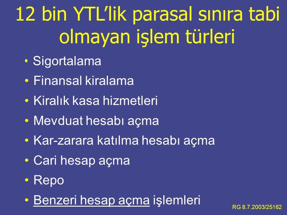 12 bin YTL'lik parasal sınıra tabi olmayan işlem türleri Sigortalama Finansal kiralama Kiralık kasa hizmetleri Mevduat hesabı açma Kar-zarara katılma