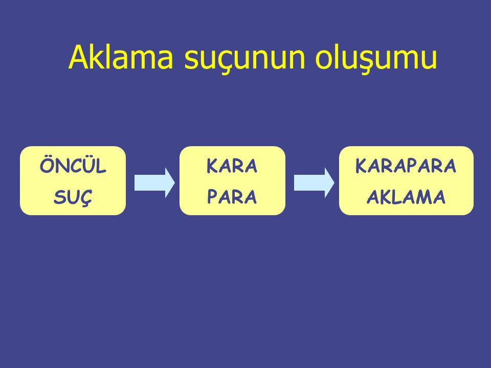 Alt sınırı bir yıl veya daha fazla hapis cezasını gerektiren bir suçtan kaynaklanan malvarlığı değerlerini Yurt dışına çıkarmak veya bunların gayrimeşru kaynağını gizlemek ve meşru bir yolla elde edildiği konusunda kanaat uyandırmak maksadıyla çeşitli işlemlere tabi tutmak TCK m.282 ÖNCÜL SUÇKARAPARA KARAPARA AKLAMA Türk hukukunda aklama suçu
