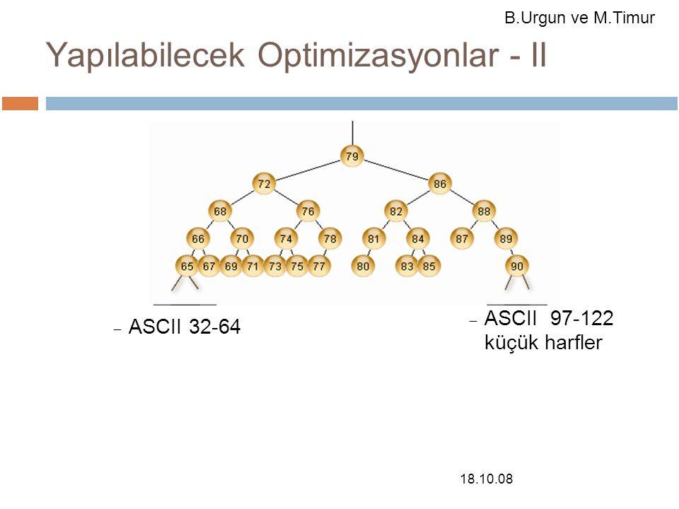 18.10.08 Yapılabilecek Optimizasyonlar - II  ASCII 32-64  ASCII 97-122 küçük harfler B.Urgun ve M.Timur