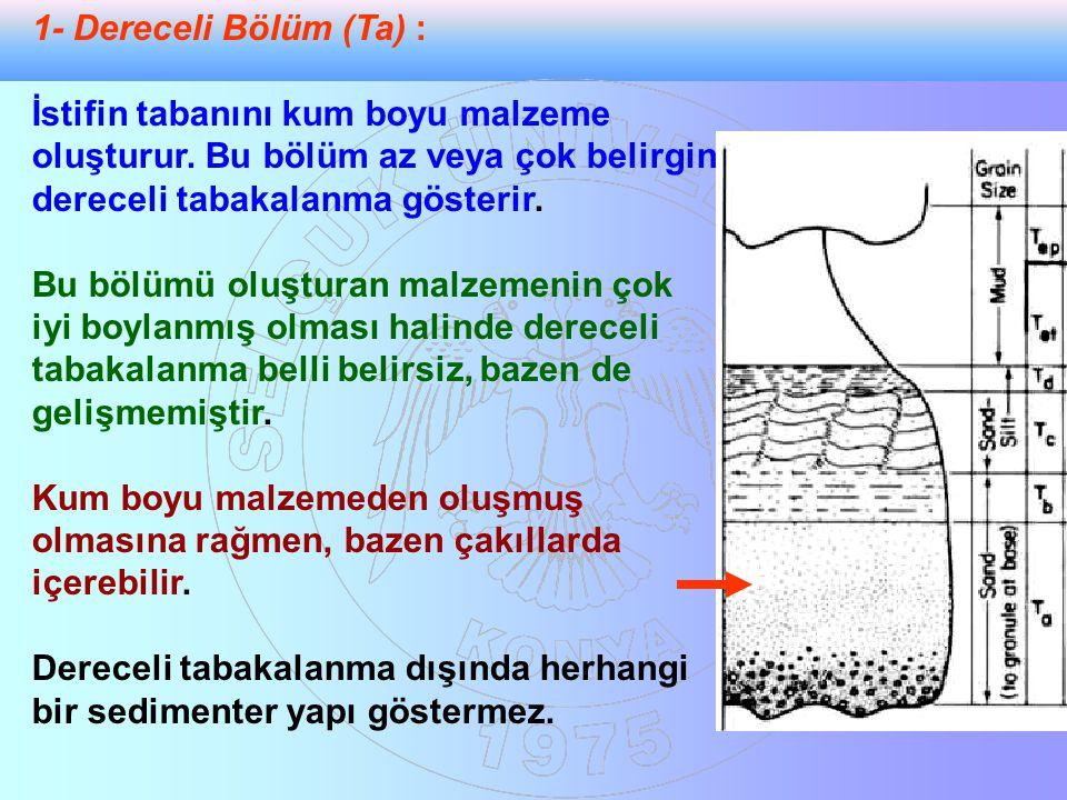 1- Dereceli Bölüm (Ta) : İstifin tabanını kum boyu malzeme oluşturur. Bu bölüm az veya çok belirgin dereceli tabakalanma gösterir. Bu bölümü oluşturan