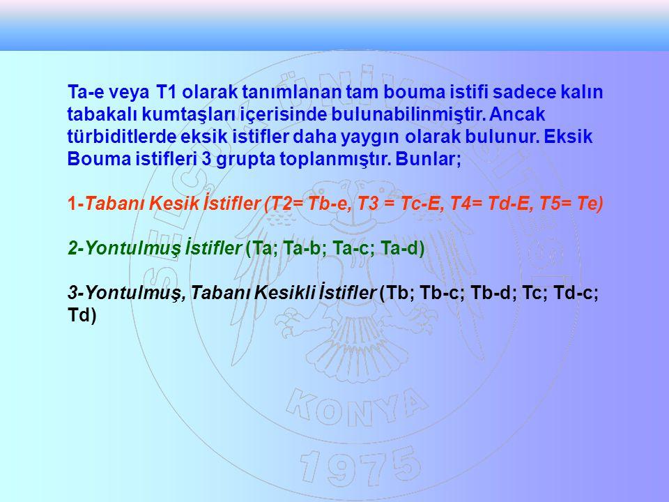 Ta-e veya T1 olarak tanımlanan tam bouma istifi sadece kalın tabakalı kumtaşları içerisinde bulunabilinmiştir. Ancak türbiditlerde eksik istifler daha