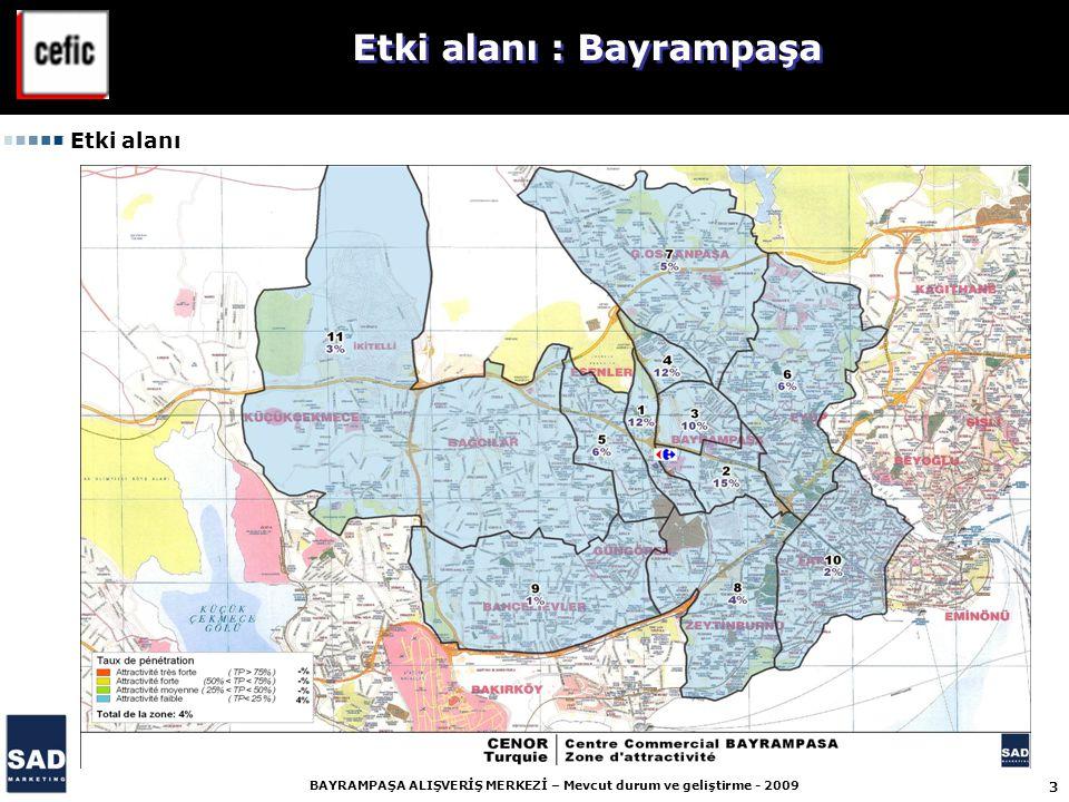 3 BAYRAMPAŞA ALIŞVERİŞ MERKEZİ – Mevcut durum ve geliştirme - 2009 Etki alanı : Bayrampaşa Etki alanı