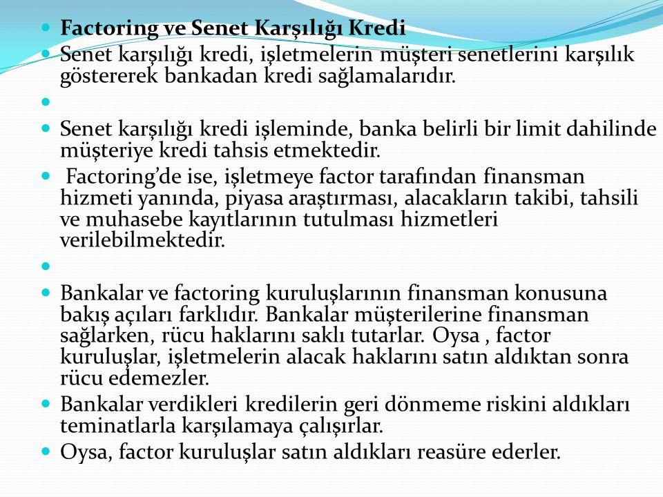 Factoring ve Senet Karşılığı Kredi Senet karşılığı kredi, işletmelerin müşteri senetlerini karşılık göstererek bankadan kredi sağlamalarıdır. Senet ka