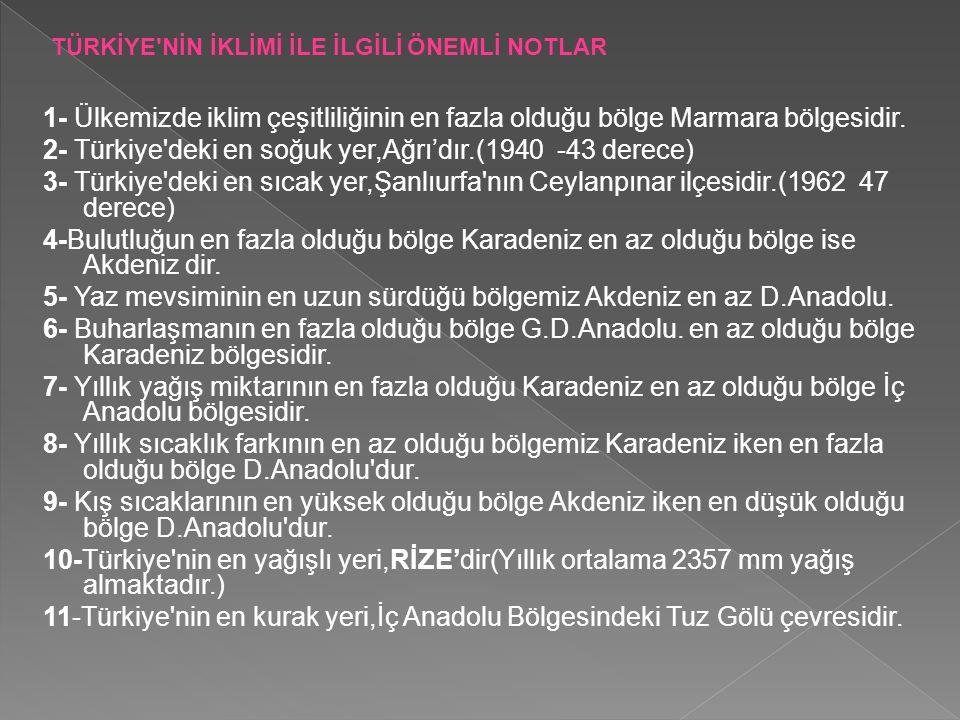 1- Ülkemizde iklim çeşitliliğinin en fazla olduğu bölge Marmara bölgesidir. 2- Türkiye'deki en soğuk yer,Ağrı'dır.(1940 -43 derece) 3- Türkiye'deki en