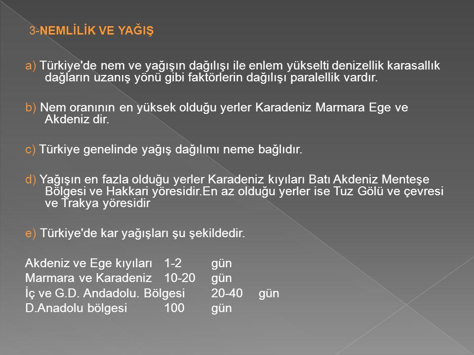 a) Türkiye'de nem ve yağışın dağılışı ile enlem yükselti denizellik karasallık dağların uzanış yönü gibi faktörlerin dağılışı paralellik vardır. b) Ne