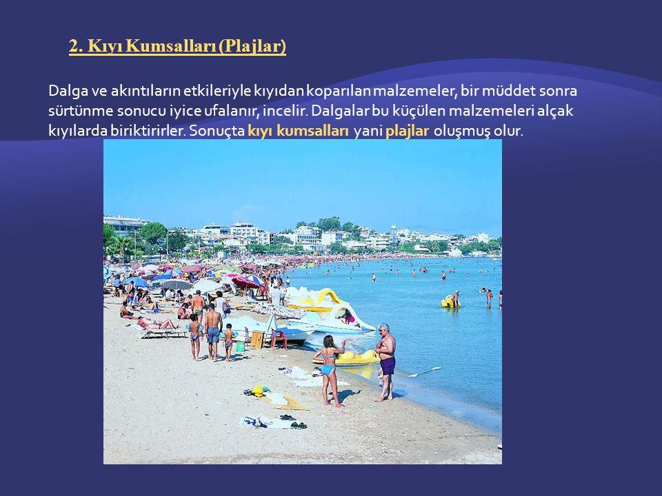2. Kıyı Kumsalları (Plajlar ) Dalga ve akıntıların etkileriyle kıyıdan koparılan malzemeler, bir müddet sonra sürtünme sonucu iyice ufalanır, incelir.