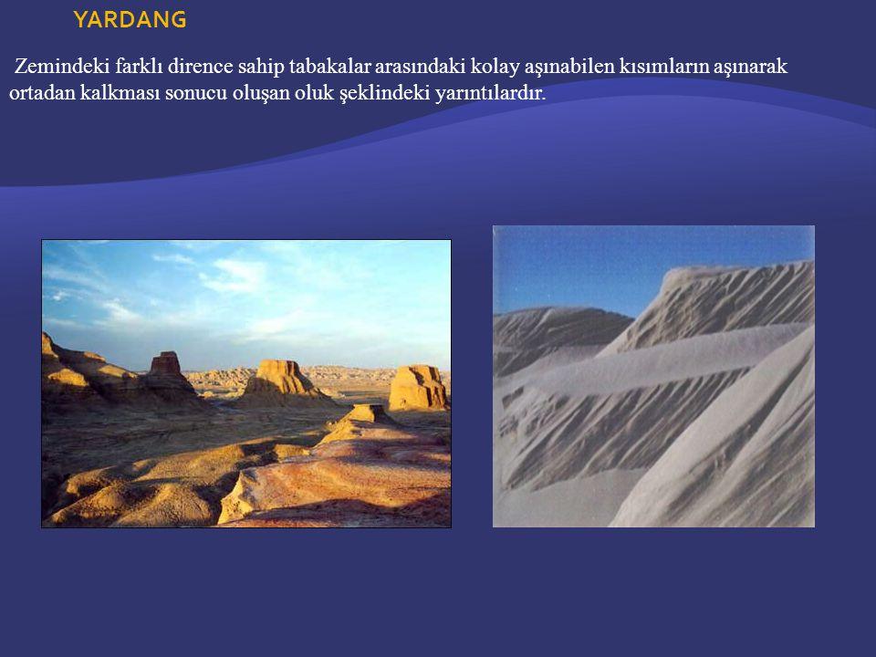 Taşların sular tarafından yumuşak kısımlarının eritilmesi ve aşındırılması sonucu kayaçlar üzerinde küçük oyuklar oluşur bu oyukara tafoni denir.