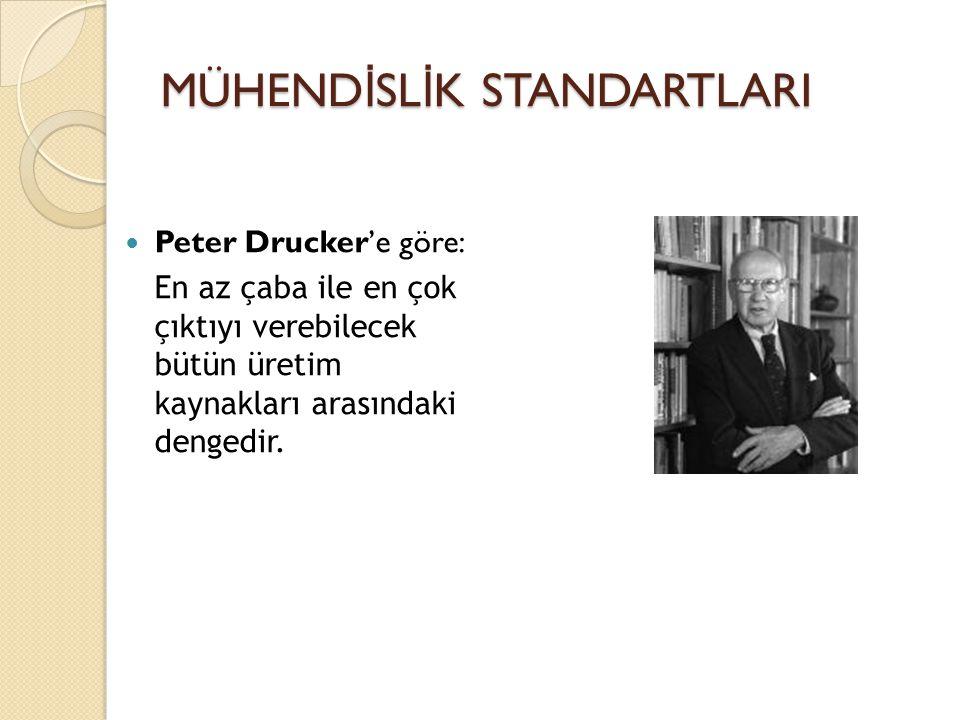 MÜHEND İ SL İ K STANDARTLARI Peter Drucker'e göre: En az çaba ile en çok çıktıyı verebilecek bütün üretim kaynakları arasındaki dengedir.