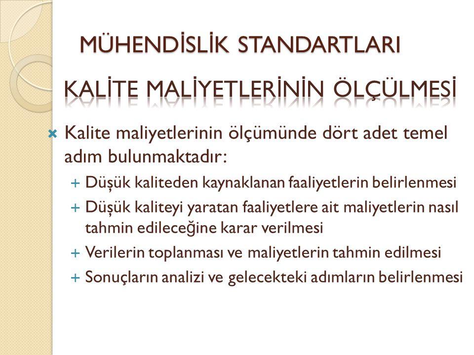 MÜHEND İ SL İ K STANDARTLARI  Kalite maliyetlerinin ölçümünde dört adet temel adım bulunmaktadır:  Düşük kaliteden kaynaklanan faaliyetlerin belirle