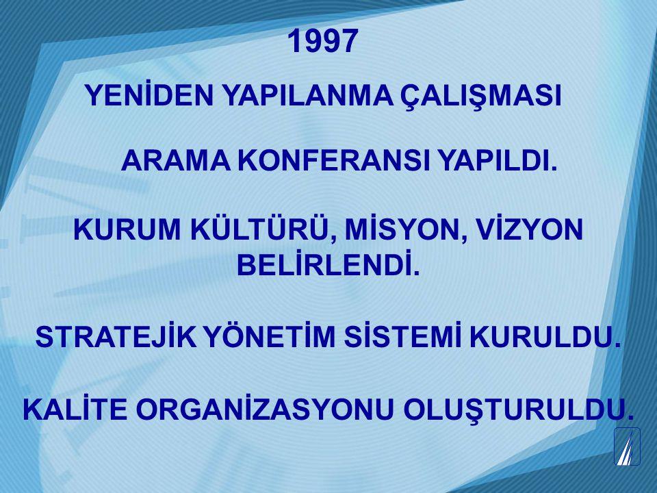 1997 YENİDEN YAPILANMA ÇALIŞMASI ARAMA KONFERANSI YAPILDI. KURUM KÜLTÜRÜ, MİSYON, VİZYON BELİRLENDİ. STRATEJİK YÖNETİM SİSTEMİ KURULDU. KALİTE ORGANİZ