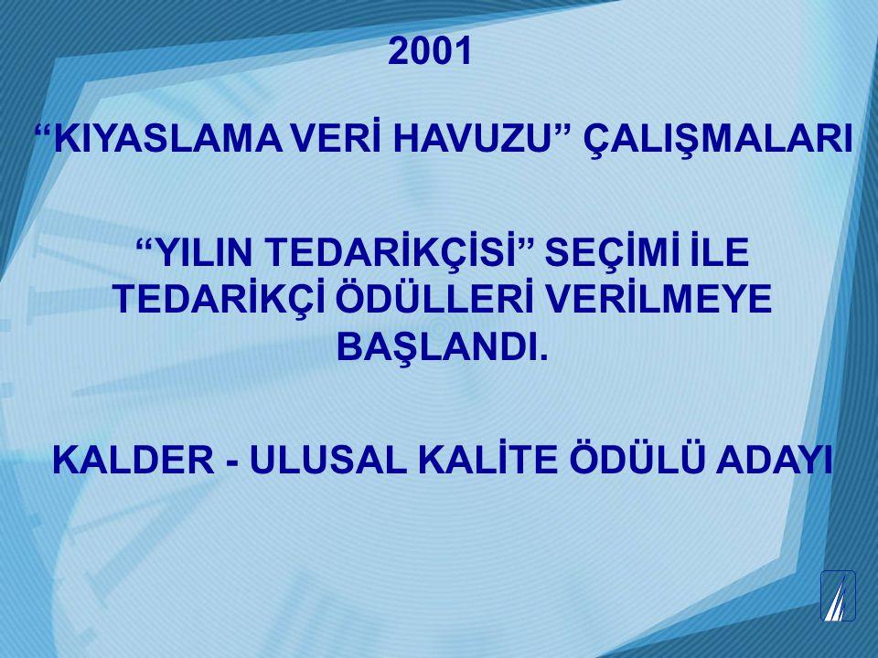 """2001 """"KIYASLAMA VERİ HAVUZU"""" ÇALIŞMALARI """"YILIN TEDARİKÇİSİ"""" SEÇİMİ İLE TEDARİKÇİ ÖDÜLLERİ VERİLMEYE BAŞLANDI. KALDER - ULUSAL KALİTE ÖDÜLÜ ADAYI"""