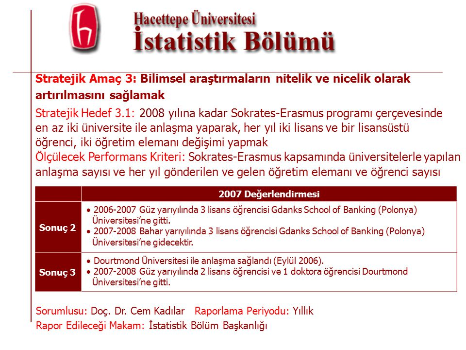 Stratejik Amaç 3: Bilimsel araştırmaların nitelik ve nicelik olarak artırılmasını sağlamak Stratejik Hedef 3.1: 2008 yılına kadar Sokrates-Erasmus programı çerçevesinde en az iki üniversite ile anlaşma yaparak, her yıl iki lisans ve bir lisansüstü öğrenci, iki öğretim elemanı değişimi yapmak Ölçülecek Performans Kriteri: Sokrates-Erasmus kapsamında üniversitelerle yapılan anlaşma sayısı ve her yıl gönderilen ve gelen öğretim elemanı ve öğrenci sayısı Sorumlusu: Doç.