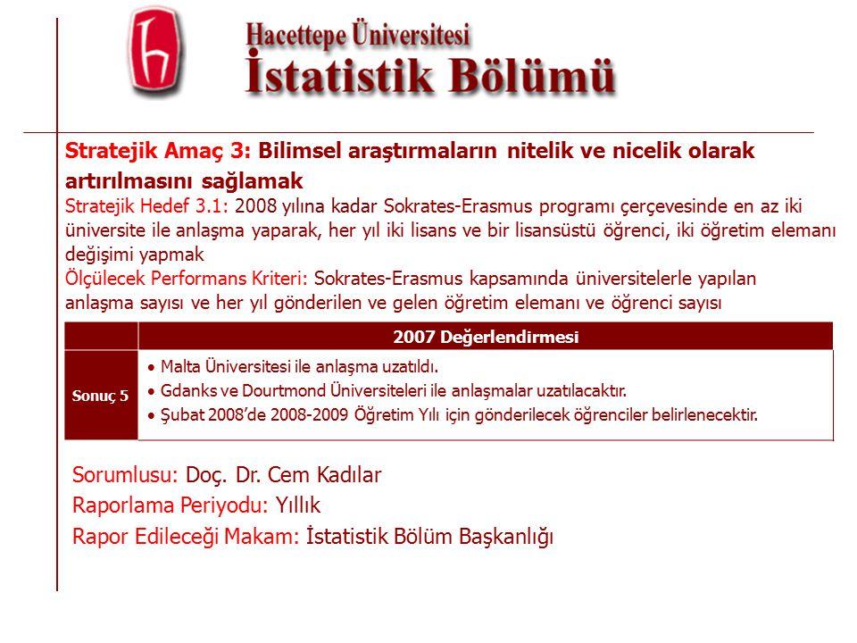 Stratejik Amaç 3: Bilimsel araştırmaların nitelik ve nicelik olarak artırılmasını sağlamak Stratejik Hedef 3.1: 2008 yılına kadar Sokrates-Erasmus programı çerçevesinde en az iki üniversite ile anlaşma yaparak, her yıl iki lisans ve bir lisansüstü öğrenci, iki öğretim elemanı değişimi yapmak Ölçülecek Performans Kriteri: Sokrates-Erasmus kapsamında üniversitelerle yapılan anlaşma sayısı ve her yıl gönderilen ve gelen öğretim elemanı ve öğrenci sayısı 2007 Değerlendirmesi Sonuç 5  Malta Üniversitesi ile anlaşma uzatıldı.