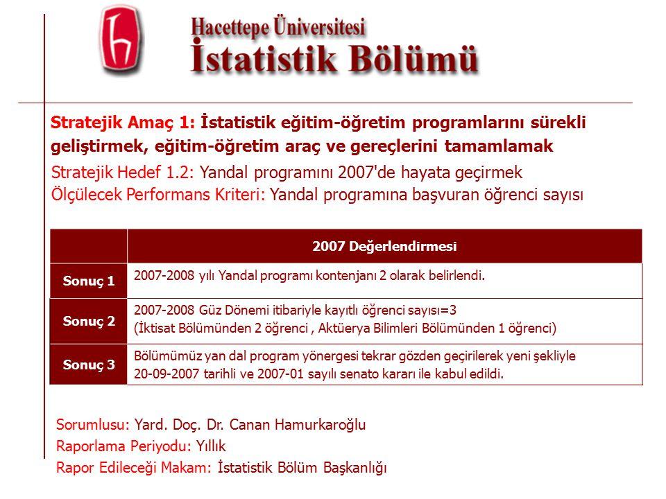 Stratejik Amaç 1: İstatistik eğitim-öğretim programlarını sürekli geliştirmek, eğitim-öğretim araç ve gereçlerini tamamlamak Stratejik Hedef 1.2: Yandal programını 2007 de hayata geçirmek Ölçülecek Performans Kriteri: Yandal programına başvuran öğrenci sayısı Sorumlusu: Yard.